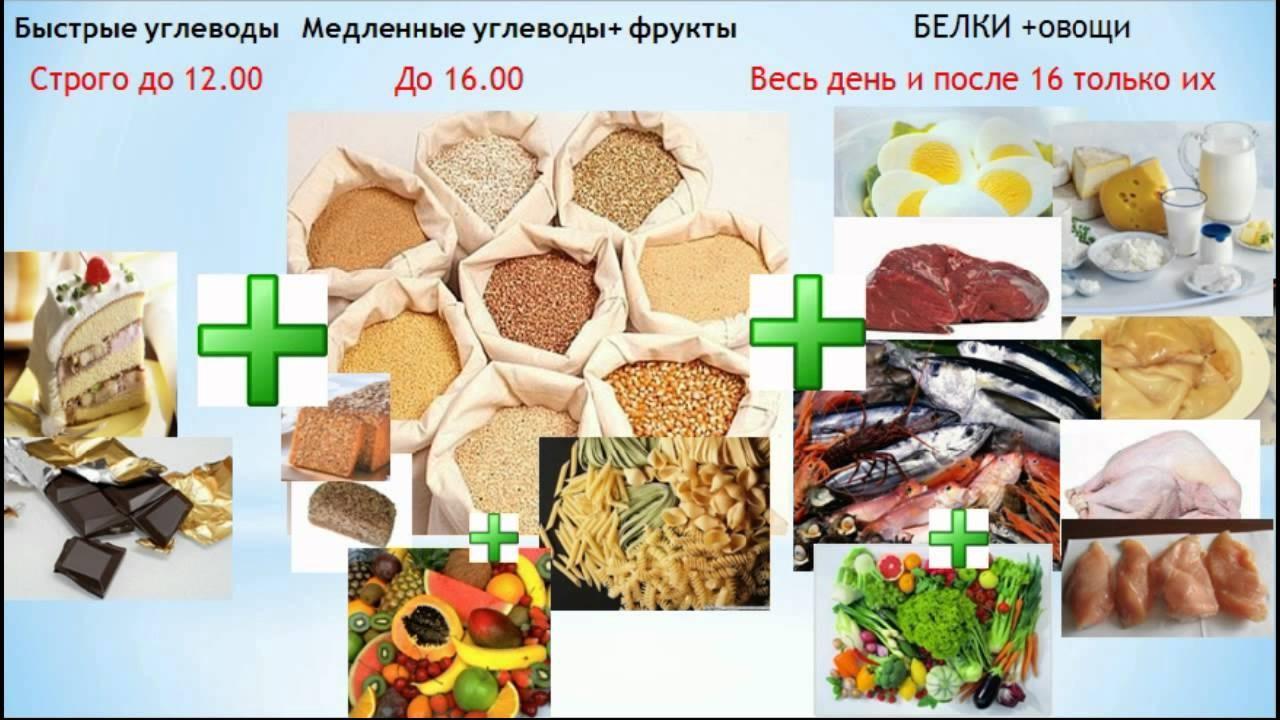Можно Ли Похудеть На Быстрых Углеводах. Можно ли похудеть на углеводах — какие продукты употреблять